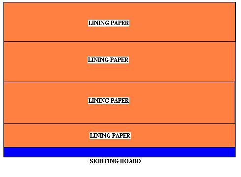 how to put lining paper on walls