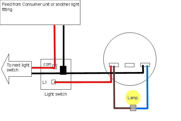 Light wiring diagrams – Domestic Lighting Wiring Diagram