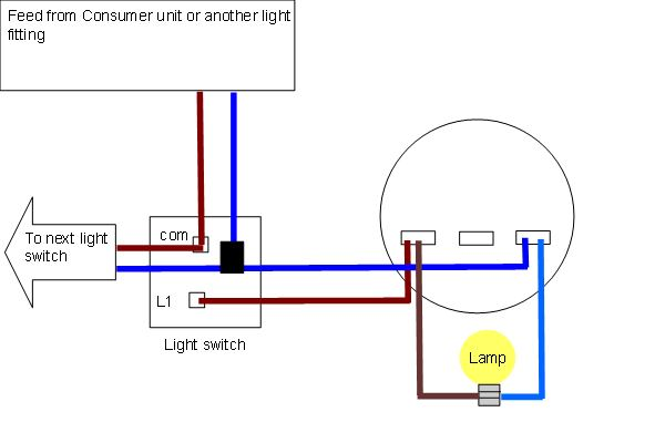 3 Way Wiring Diagram Multiple Lights from www.ultimatehandyman.co.uk