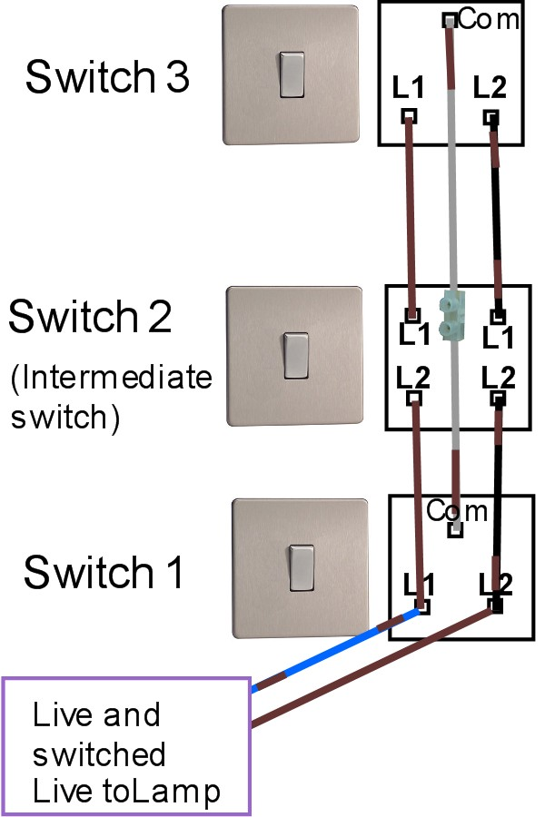 Three way light switching | Light ing on 3 switch box wiring, 3 pole switch wiring, 3 wire switch wiring,
