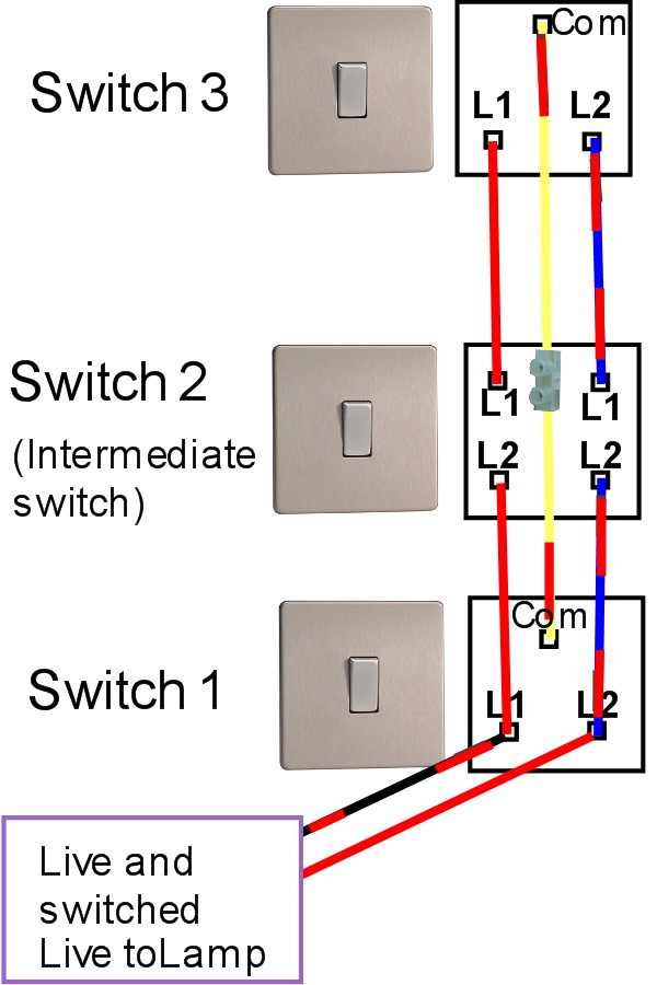(with the old wiring colours)  three way switching