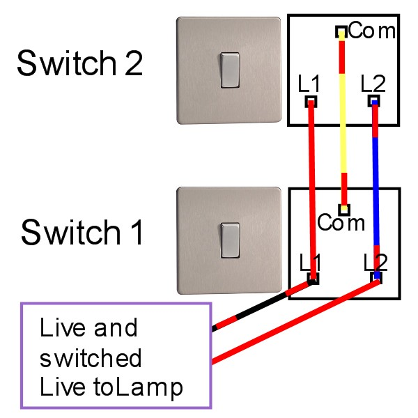 Two way light switching | Light ing Wiring Diagram For Way Switch on 4-way switch diagram, 2-way electrical switch, 2-way dimmer switch diagram, 2-way switch circuit, electric motor capacitor diagram, basic switch diagram, 2-way light switch troubleshooting, 3-way switch diagram, california three-way switch diagram, 2-way wiring diagram printable, 2-way toggle switch diagram, two lights two switches diagram, 3 wire diagram, 2-way dc switch, two way switch diagram, 2-way switch schematic, light switch diagram, one way switch diagram, 3-way electrical connection diagram, push pull potentiometer diagram,