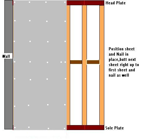 Build A Stud Partition Wall Diy Building