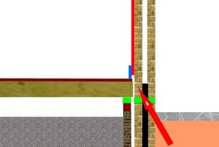 Rising damp cavity wall