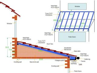 pitch roof design