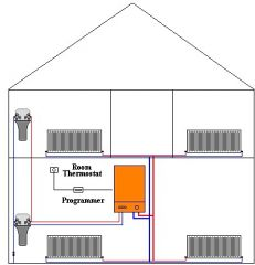 combination boiler heating system