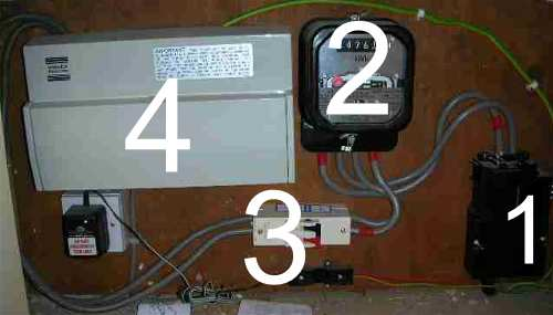 Typical consumer unit set up