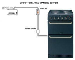 electric cooker circuit
