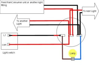 light wiring