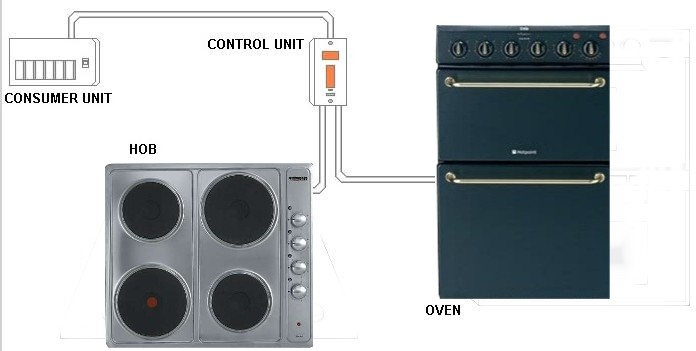 electric cooker circuits