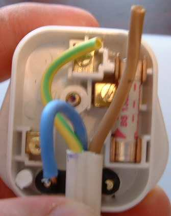 Admirable Wire A Plug Electrics Wiring 101 Photwellnesstrialsorg