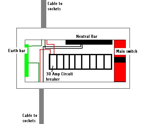 ring main consumer how to wire a ring main diagram light switch wiring diagram wiring a garage consumer unit diagram at bakdesigns.co