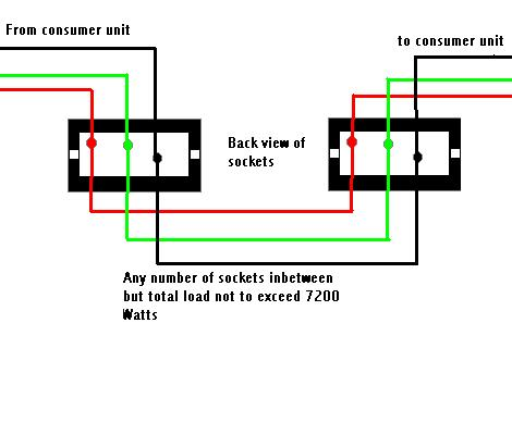 Ring circuit electrics socket wiring ccuart Image collections