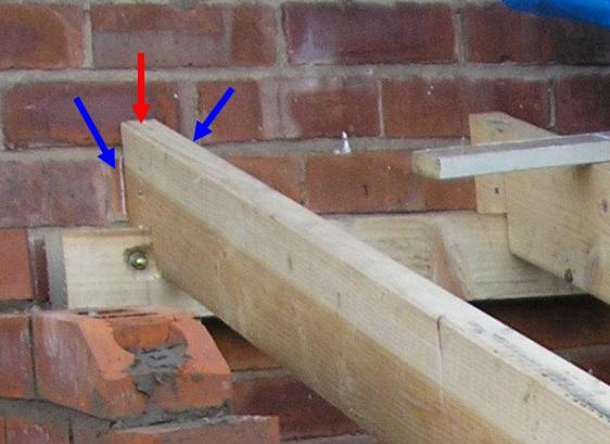 Build A Pitch Roof Diy Building