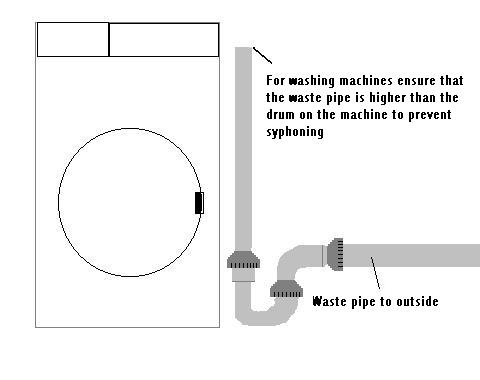 how to fix a leaky dishwasher drain hose