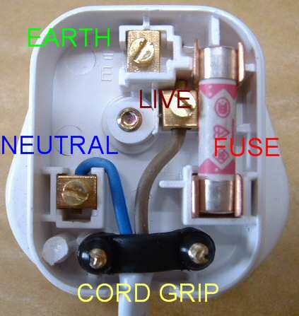wire a plug electrics rh ultimatehandyman co uk rewiring a plug which wire goes where rewiring a plug for 4 prongs
